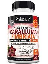 Schwartz Bioresearch Appetite Suppressant Caralluma Fimbriata Extract Review